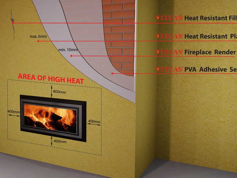 Our Heat Resistant Render and Plaster System