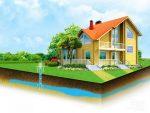 Как проложить водопровод от колодца к дому – Зимний водопровод из колодца: инструктаж по обустройству
